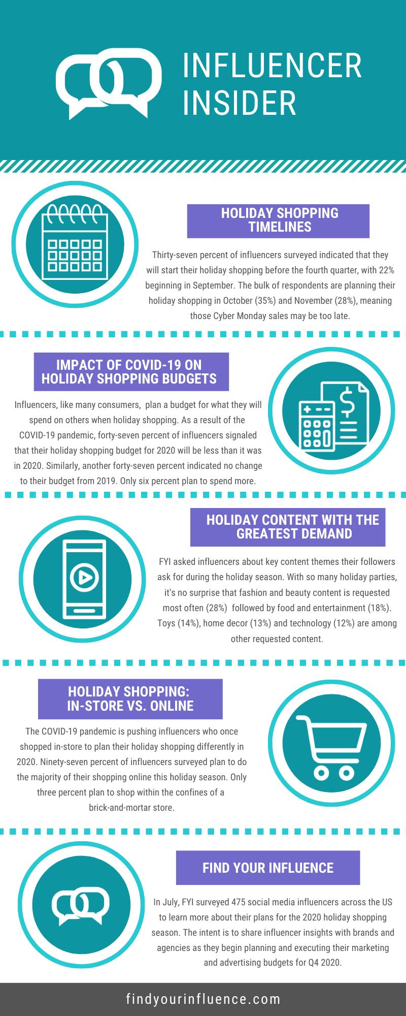 Influencer Marketing Holiday Shopping Survey